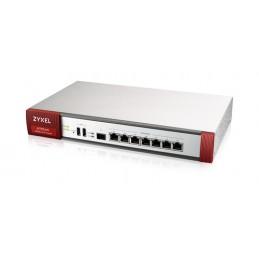 Zyxel ATP500 firewall...